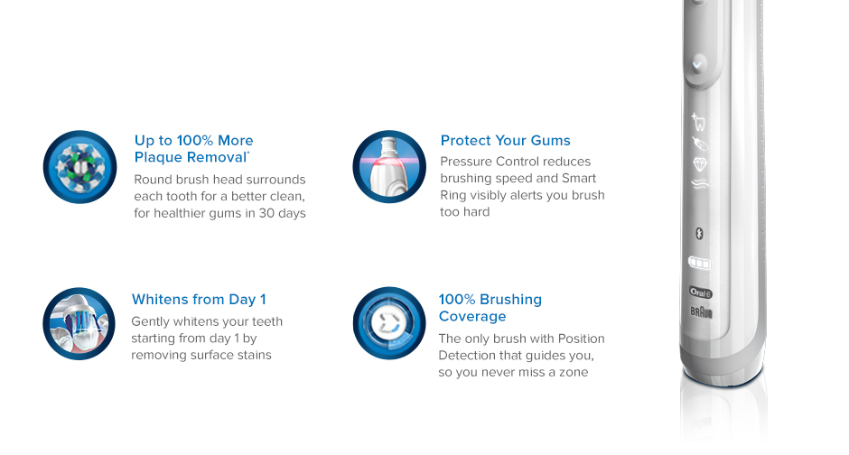 Benefits of Oral-B