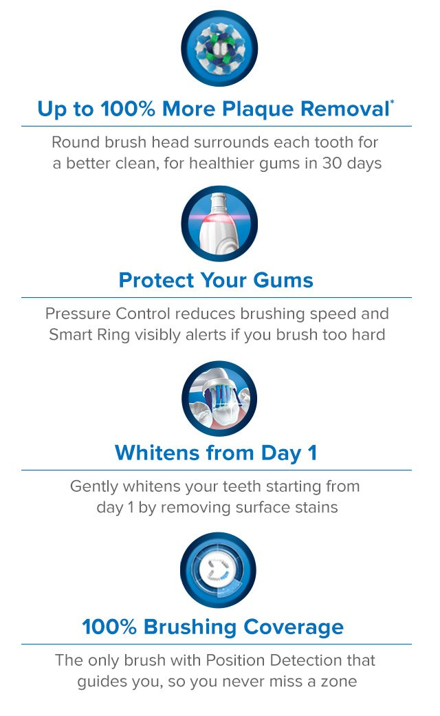 Our Best Electric Toothbrushes | Oral-B